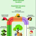 Exposição Interativa Saúde Bucal e Nutrição começa nesta quarta em Jaraguá
