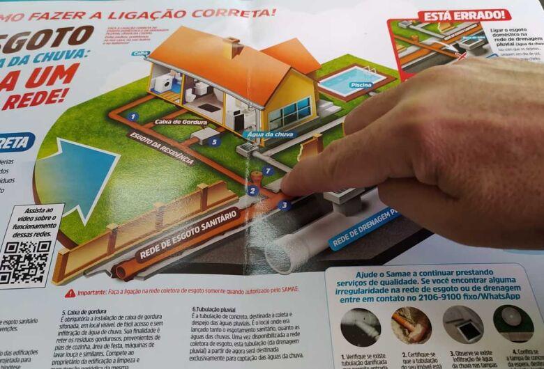Campanha orienta sobre uso correto das redes de esgoto e águas pluviais em Jaraguá