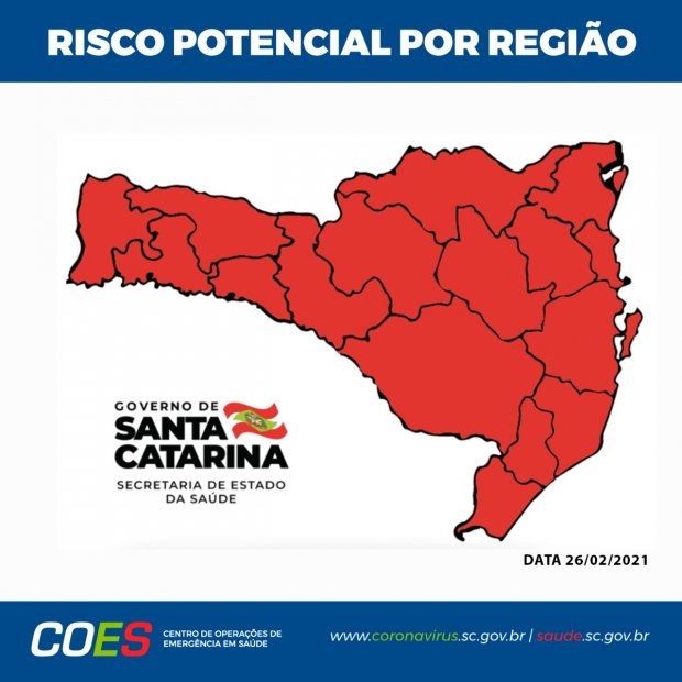 Todas as regiões de SC estão em nível gravíssimo para covid-19 - Crédito: Divulgação