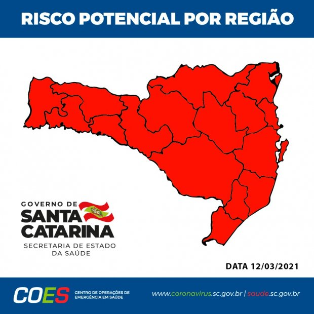 Santa Catarina segue em situação gravíssima para a covid-19 -
