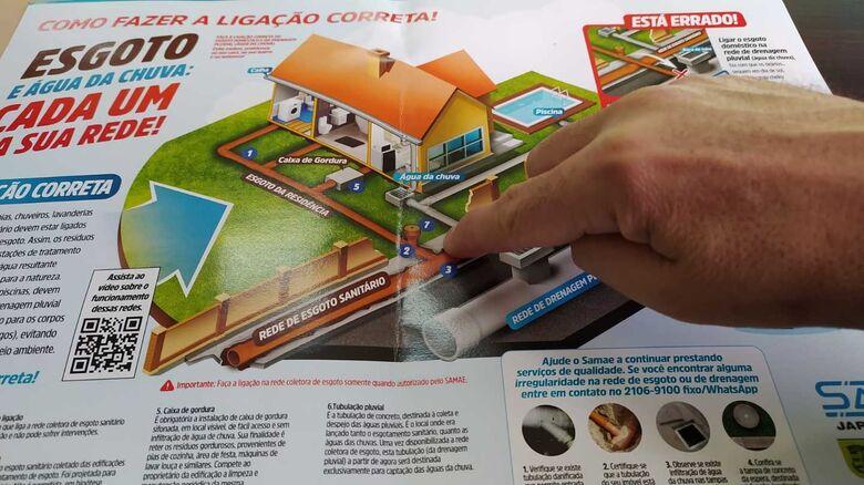 Campanha orienta sobre uso correto das redes de esgoto e águas pluviais em Jaraguá - Crédito: Divulgação